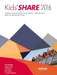 Kids Share 2016