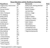 House ED&WF Committee 115th congress