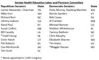 Sen HELP Committee 115th Congress