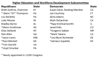 Higher ED & WF Devleopment Subcommittee